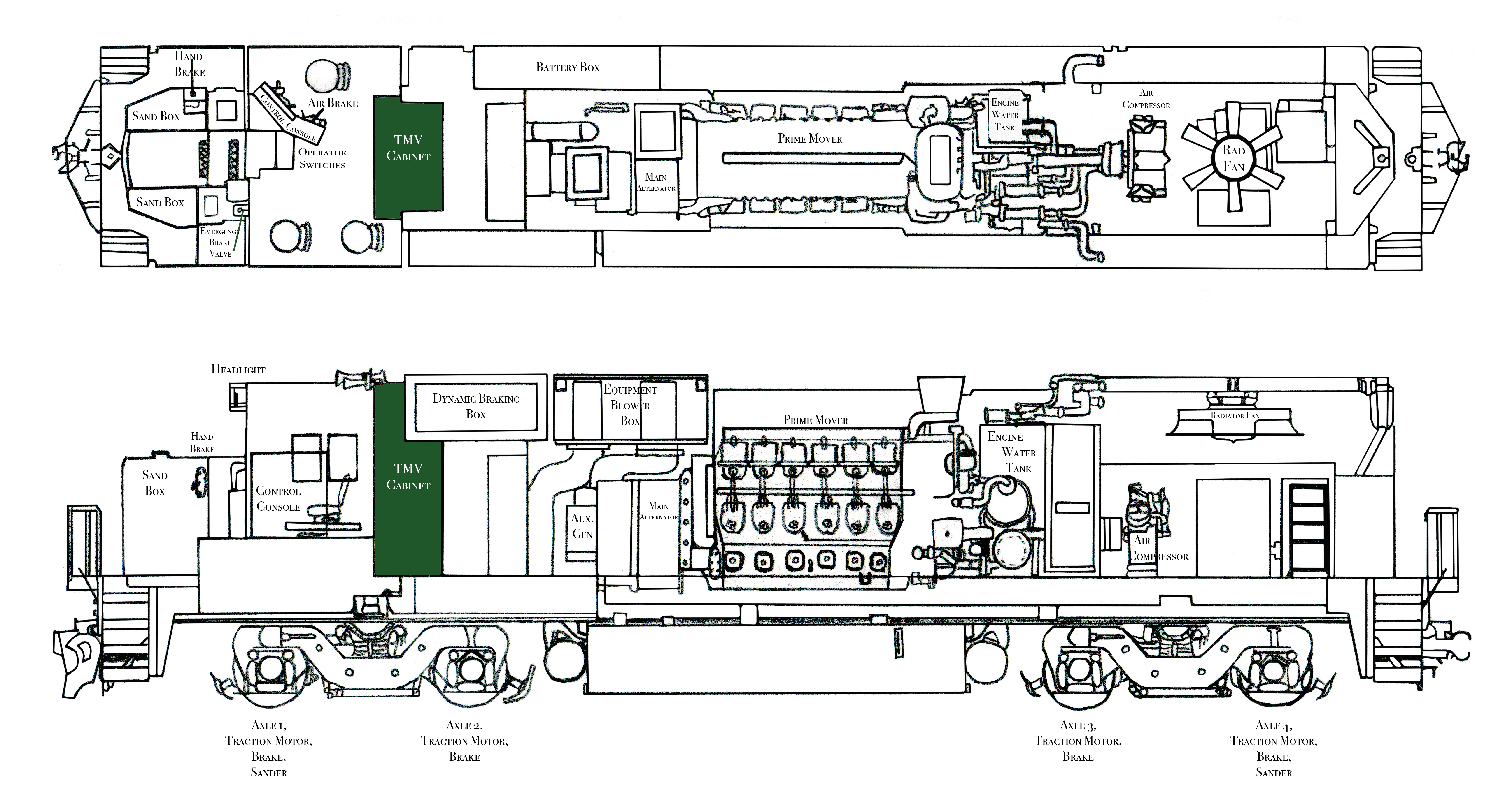 Graphic Design Locomotive location image of TMV cabinet in typical 4-axle train