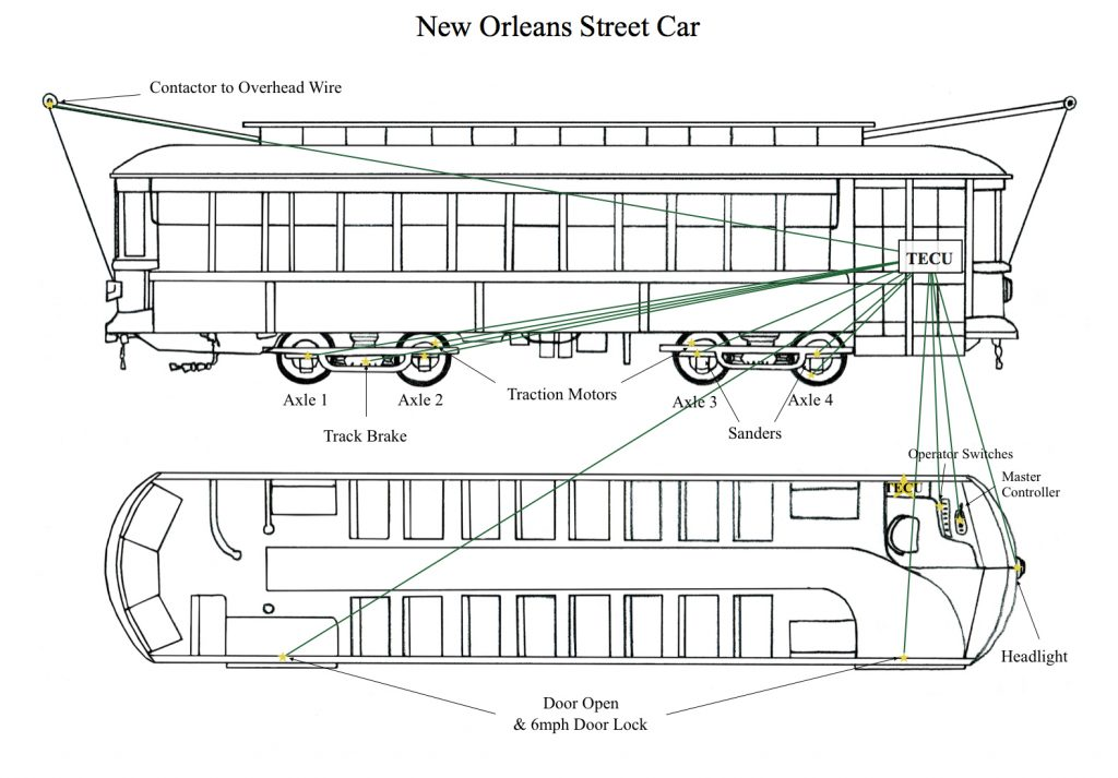 Streetcar outline drawing to show location of TECU in a streetcar from New Orleans, small control system near operator seat